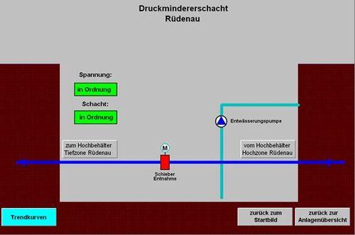 Wasserversorgung_09